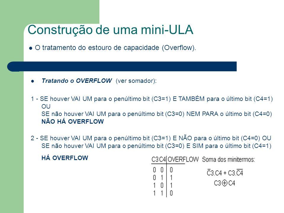 O tratamento do estouro de capacidade (Overflow). Tratando o OVERFLOW (ver somador): 1 - SE houver VAI UM para o penúltimo bit (C3=1) E TAMBÉM para o