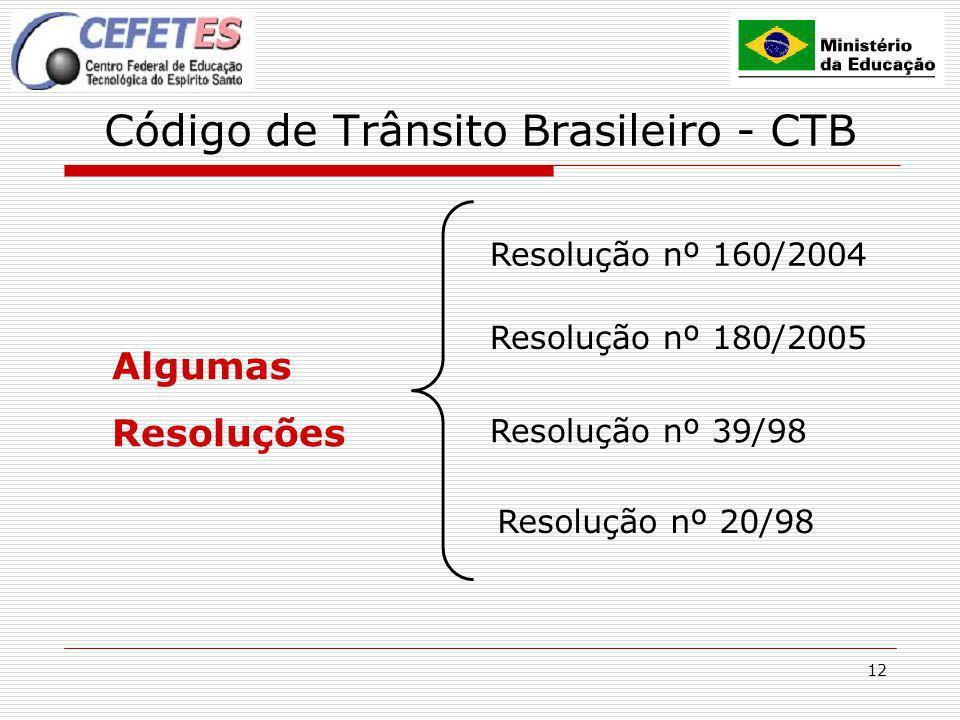 12 Código de Trânsito Brasileiro - CTB Algumas Resoluções Resolução nº 20/98 Resolução nº 39/98 Resolução nº 180/2005 Resolução nº 160/2004