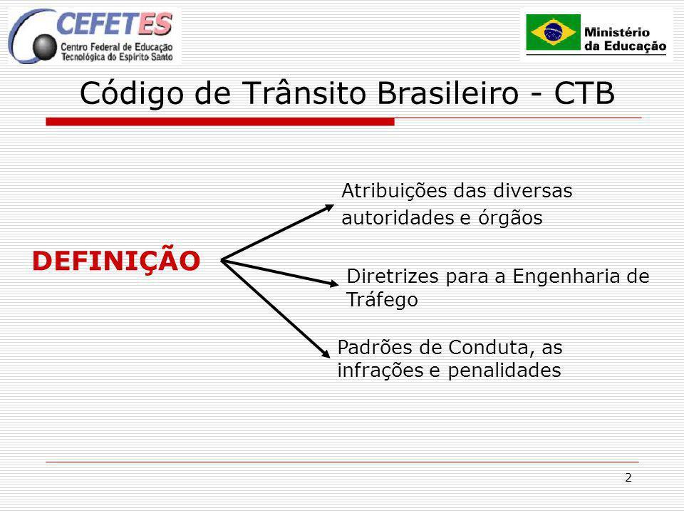 2 Código de Trânsito Brasileiro - CTB DEFINIÇÃO Atribuições das diversas autoridades e órgãos Diretrizes para a Engenharia de Tráfego Padrões de Condu