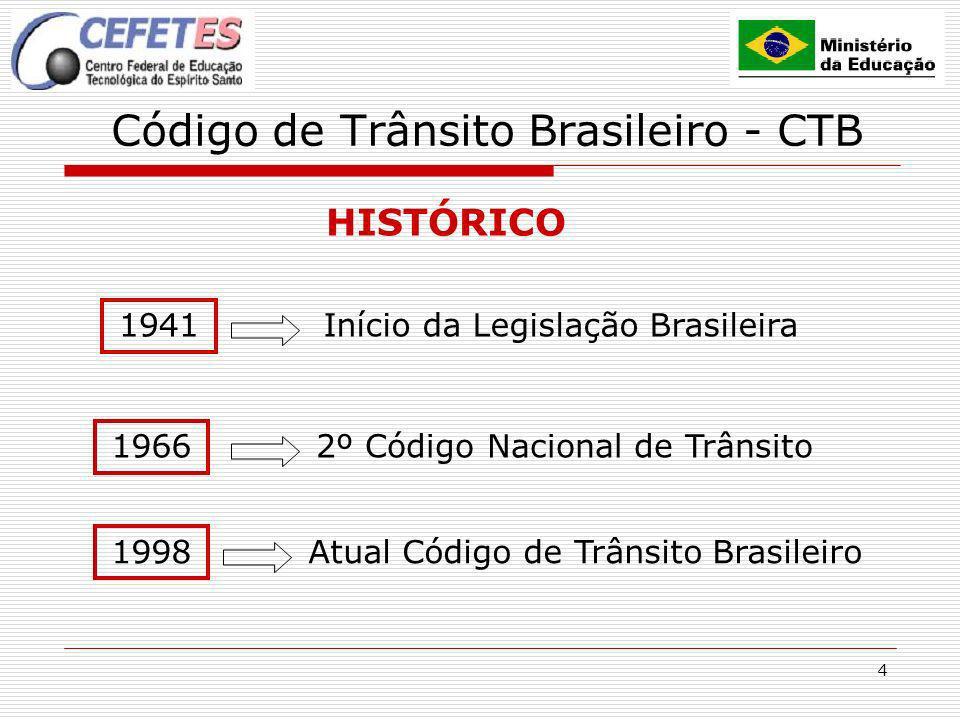 4 Código de Trânsito Brasileiro - CTB HISTÓRICO 1941 1966 Início da Legislação Brasileira 1998 2º Código Nacional de Trânsito Atual Código de Trânsito