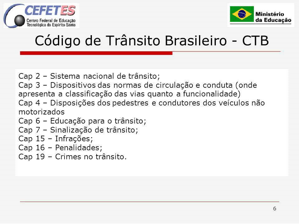 7 Código de Trânsito Brasileiro - CTB Cap II – Sistema Nacional de Trânsito - SNT Responsabilidades do SNT Regulamentação das normas do CTB Diretrizes da política Nacional de Trânsito - PNT Execução e controle da PNT