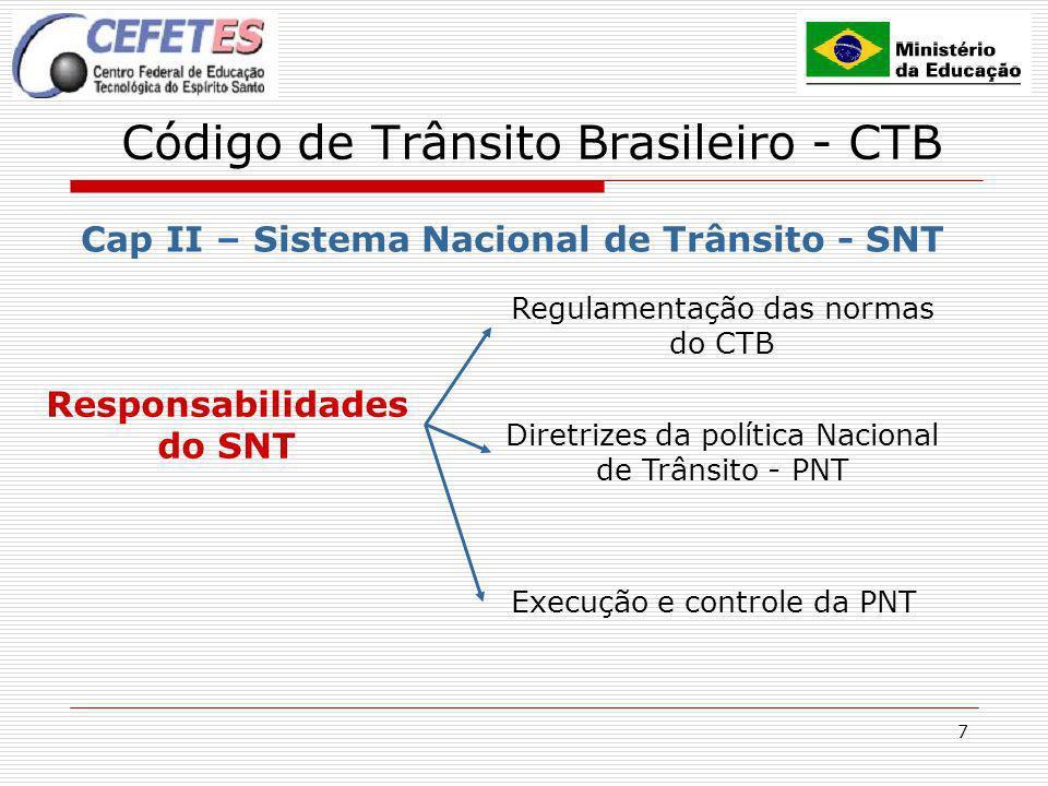 7 Código de Trânsito Brasileiro - CTB Cap II – Sistema Nacional de Trânsito - SNT Responsabilidades do SNT Regulamentação das normas do CTB Diretrizes