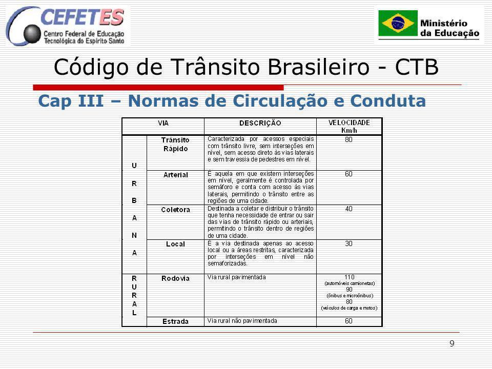 10 Código de Trânsito Brasileiro - CTB Cap XV – Infrações