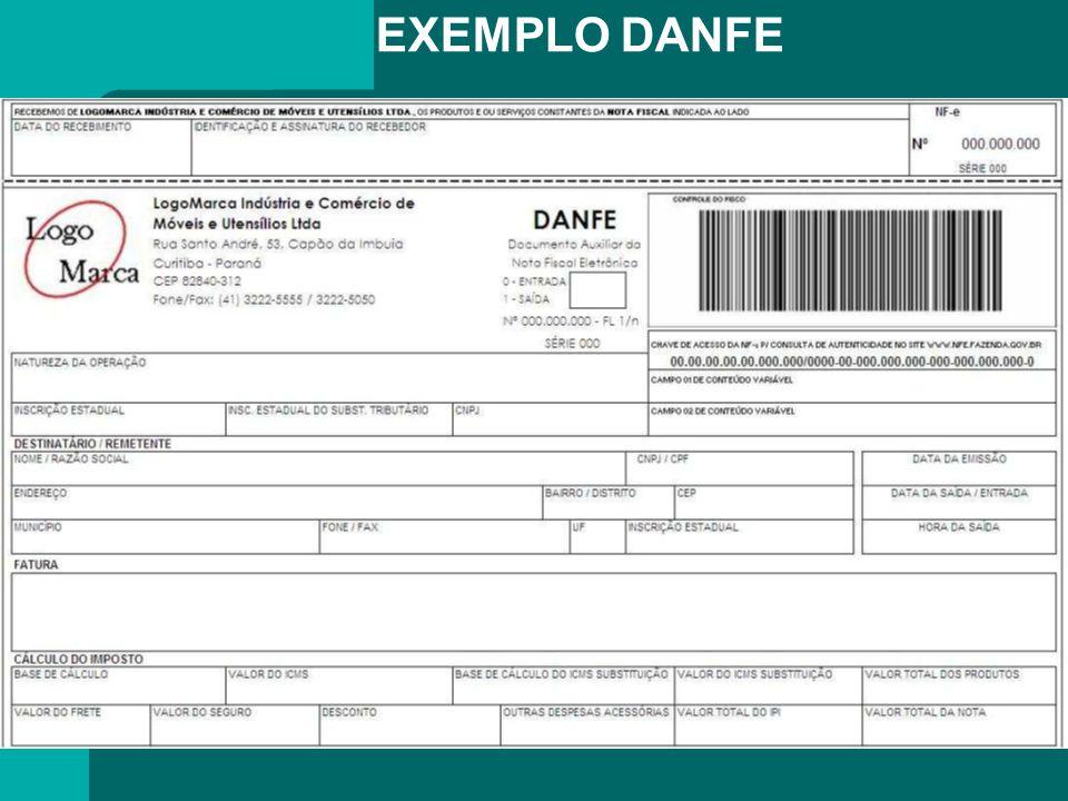 NOTA FISCAL ELETRONICA BENEFÍCIOS PARA EMITENTES: Redução de custos (Impressões, papel, correio, etc.) Simplificação de obrigações, como dispensa de AIDF Redução em paradas Postos Fiscais de Fronteira;