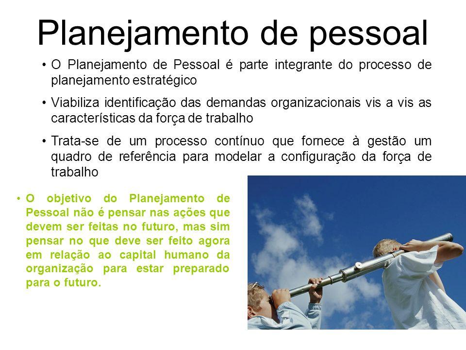 Planejamento de pessoal O Planejamento de Pessoal é parte integrante do processo de planejamento estratégico Viabiliza identificação das demandas orga