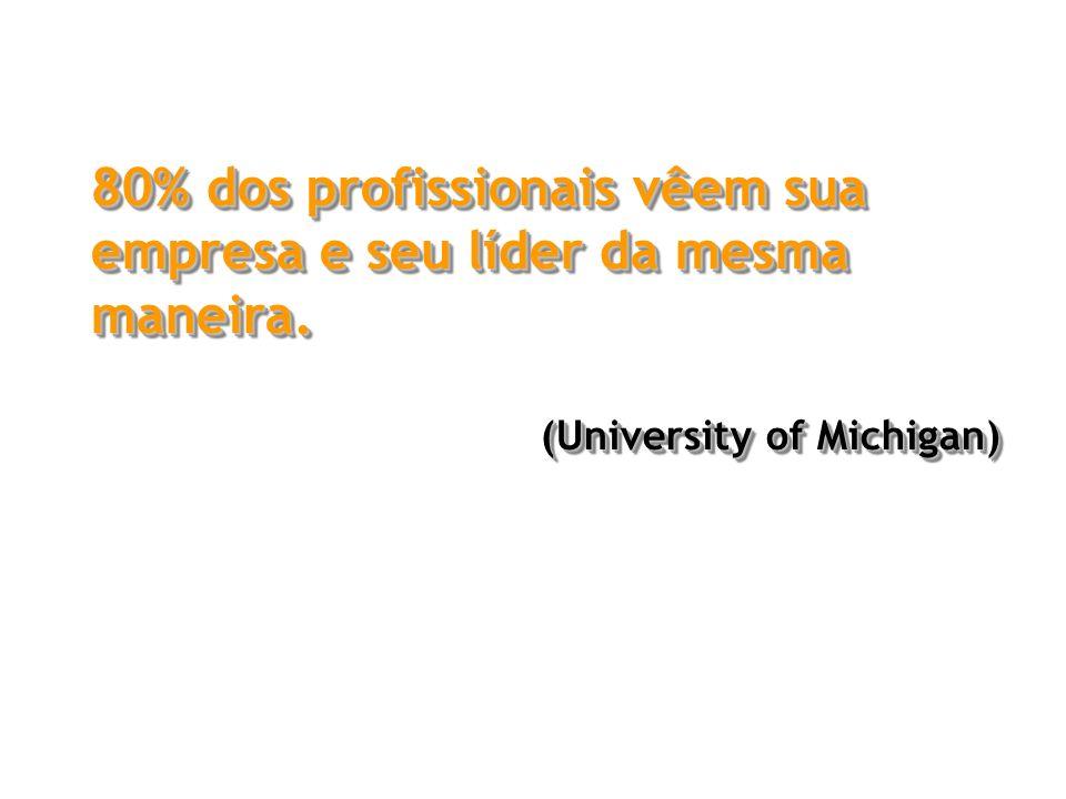 80% dos profissionais vêem sua empresa e seu líder da mesma maneira. (University of Michigan) (University of Michigan) 80% dos profissionais vêem sua