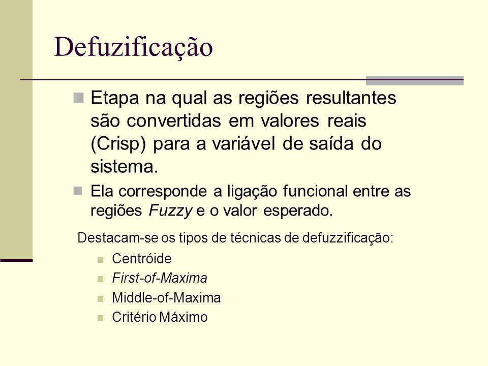 Defuzificação Etapa na qual as regiões resultantes são convertidas em valores reais (Crisp) para a variável de saída do sistema. Ela corresponde a lig