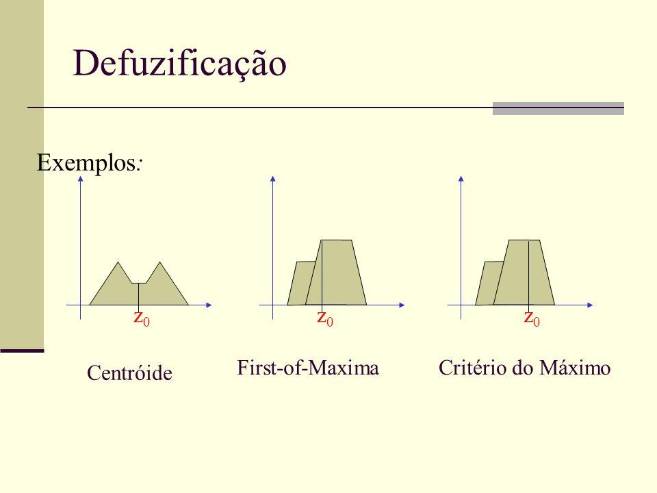 Defuzificação Exemplos: z0z0 z0z0 z0z0 Centróide First-of-MaximaCritério do Máximo
