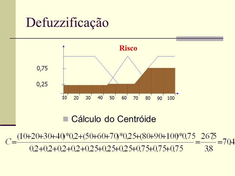 Defuzzificação Risco 0,75 0,25 10 20 30 40 70 6050 100 90 80 Cálculo do Centróide