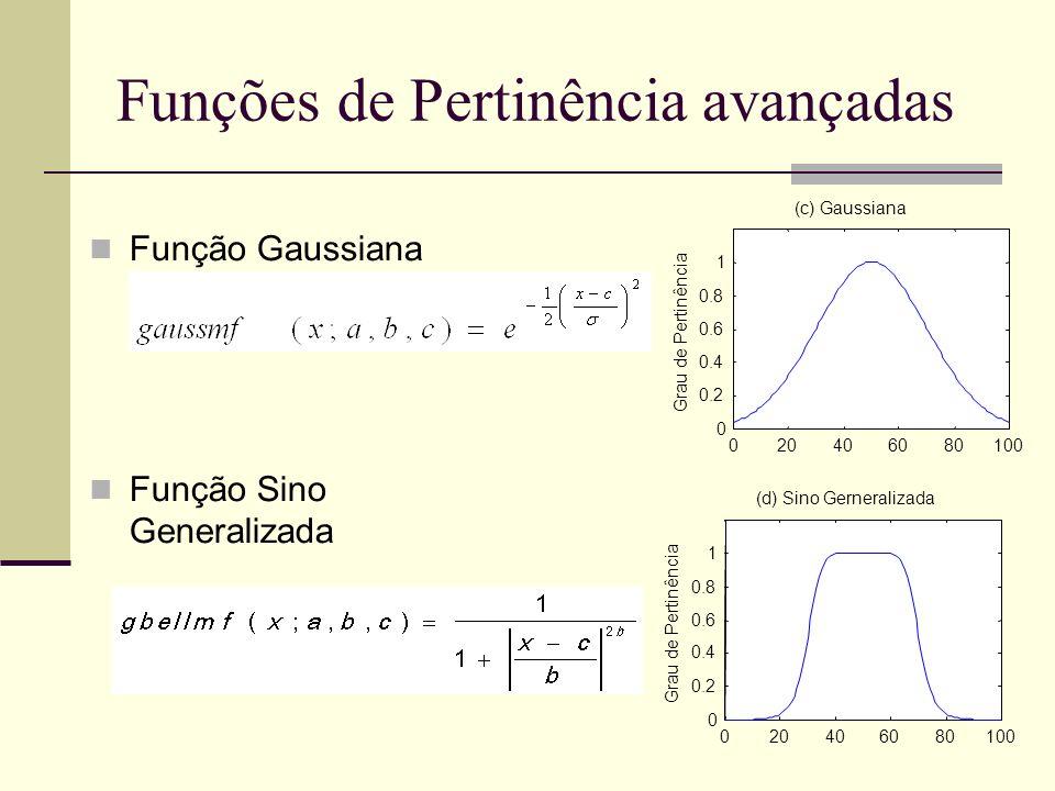 Funções de Pertinência avançadas 020406080100 0 0.2 0.4 0.6 0.8 1 Grau de Pertinência (c) Gaussiana 020406080100 0 0.2 0.4 0.6 0.8 1 Grau de Pertinênc