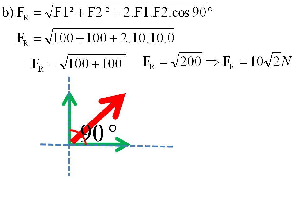 Exemplo 01) Duas forças, F1 e F2 têm intensidade iguais a 10N cada uma. Calcule a intensidade da resultante entre F1 e F2 quando o ângulo entre elas f