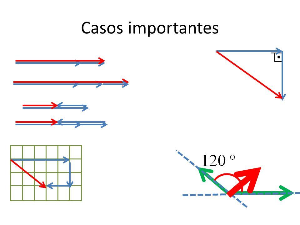 Relembrando a soma vetorial Transformar dois vetores (ou mais) em um (resultante). Métodos: – 1 – Polígono (emenda) – 2 – Paralelogramo (ângulo)