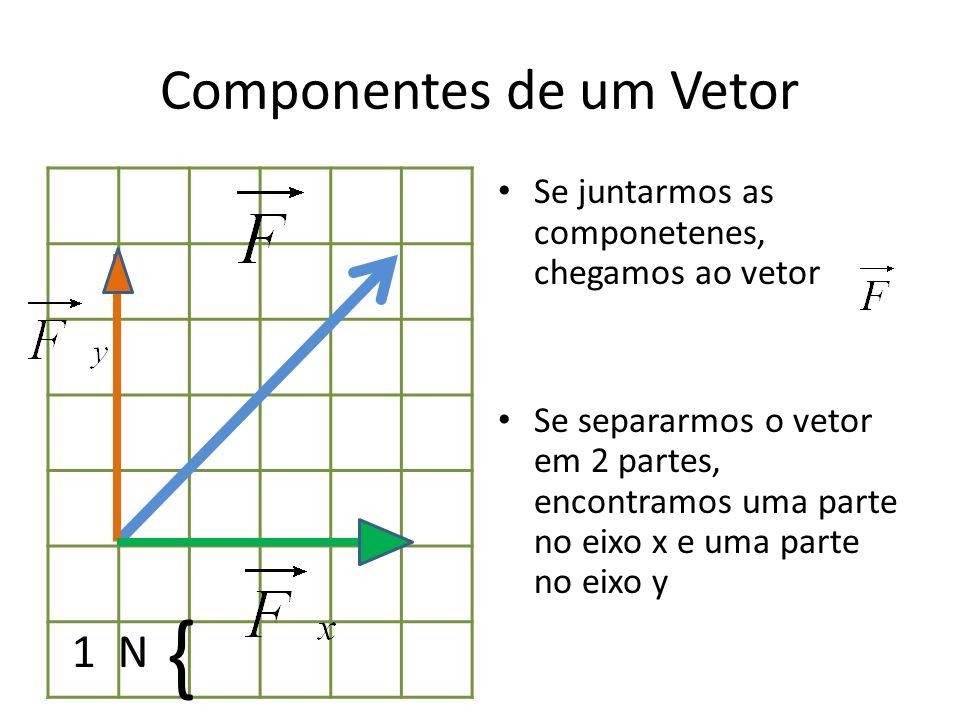 Decomposição Vetorial Transformar um vetor em dois