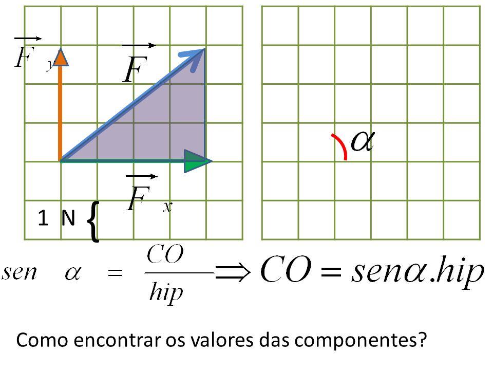 Componentes de um Vetor Se juntarmos as componetenes, chegamos ao vetor Se separarmos o vetor em 2 partes, encontramos uma parte no eixo x e uma parte
