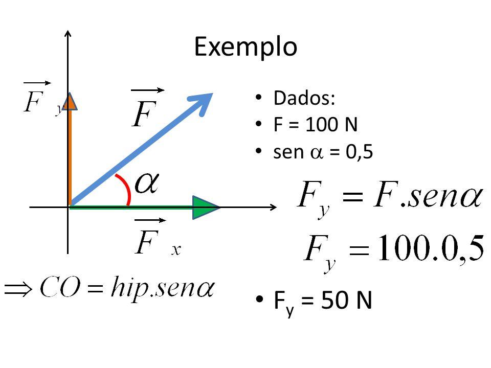 1 N { Como encontrar os valores das componentes?