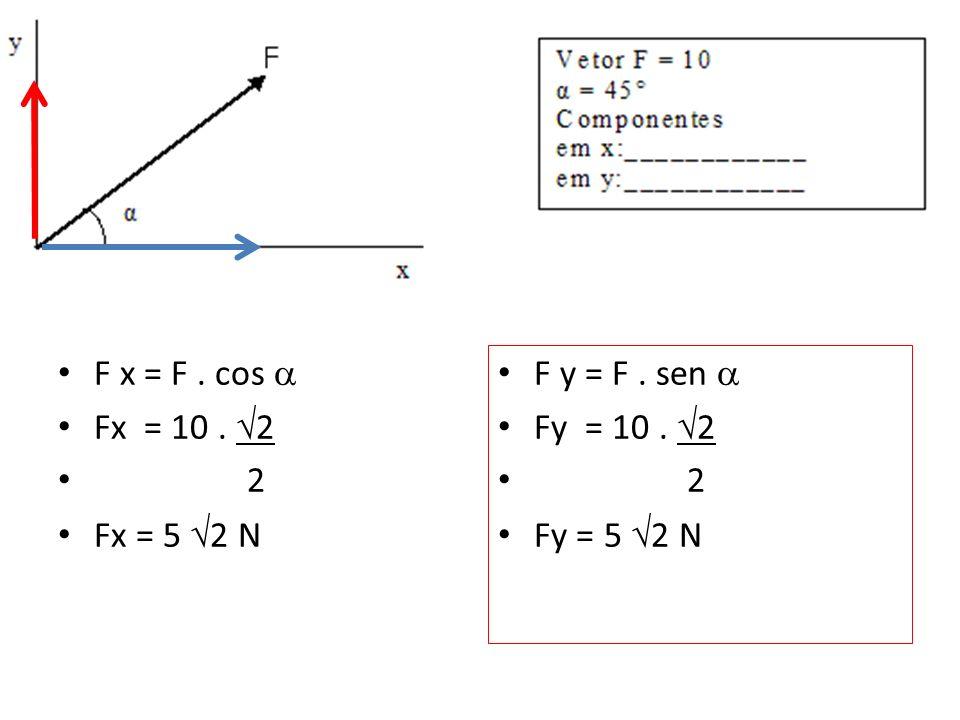Exemplo Dados: F = 80 N cos = 0,4 F y = 32 N
