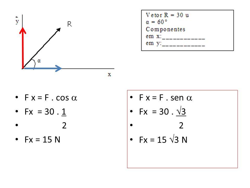 F x = F. cos Fx = 10. 2 2 Fx = 5 2 N F y = F. sen Fy = 10. 2 2 Fy = 5 2 N
