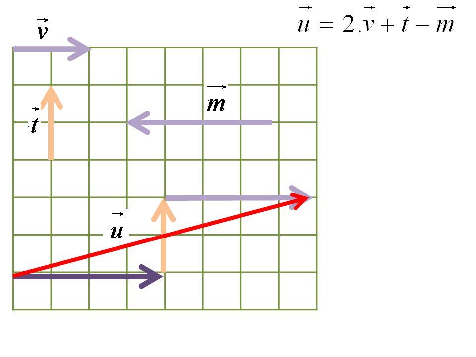 Multiplicação por Escalar