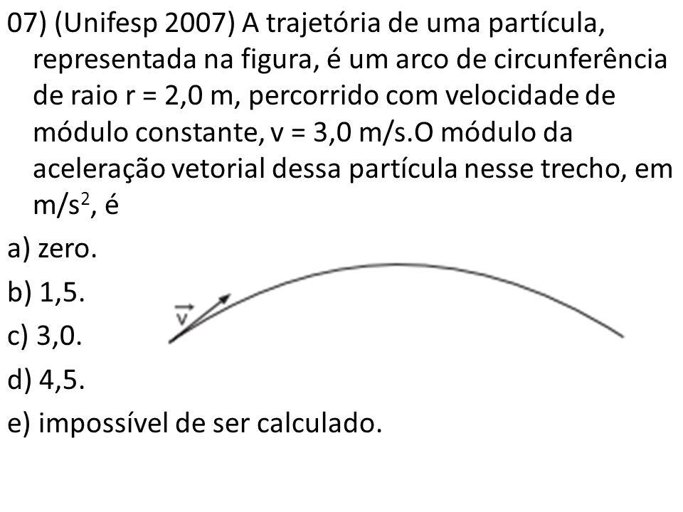 (06) (Vunesp) Curvas com ligeiras inclinações em circuitos automobilísticos são indicadas para aumentar a segurança do carro a altas velocidades, como