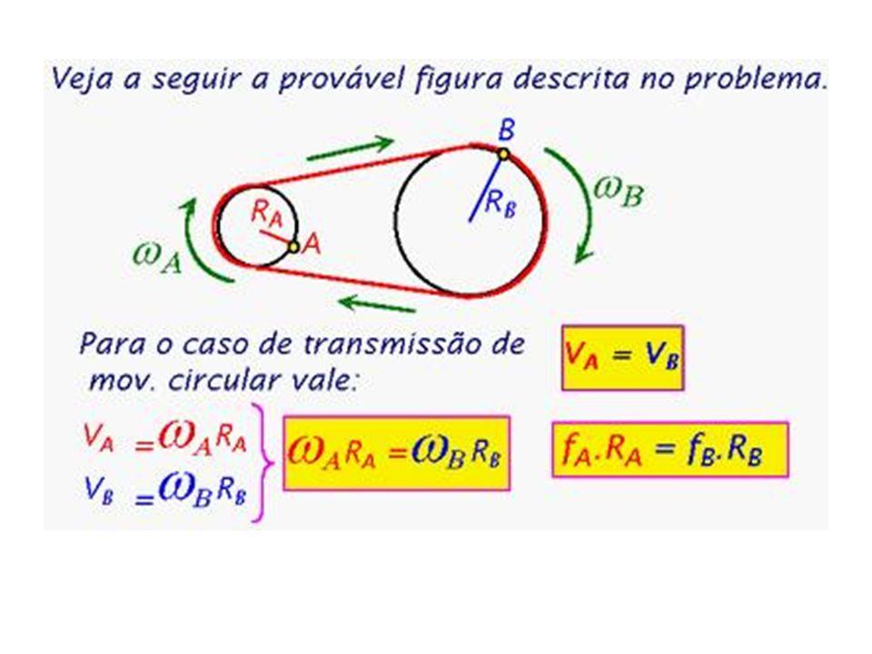 Exemplo 03 (FUVEST) Uma cinta funciona solidária com dois cilindros de raios R A =10cm e R B =50cm. Supondo que o cilindro maior tenha uma frequência