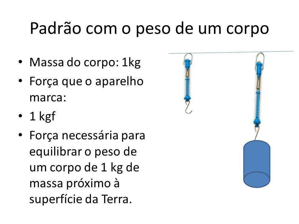 Dinamômetro Aparelho utilizado para medir força Dina = força Metro = medição