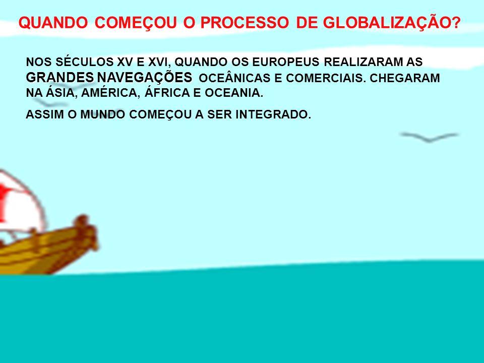QUANDO COMEÇOU O PROCESSO DE GLOBALIZAÇÃO? GRANDES NAVEGAÇÕES NOS SÉCULOS XV E XVI, QUANDO OS EUROPEUS REALIZARAM AS GRANDES NAVEGAÇÕES OCEÂNICAS E CO