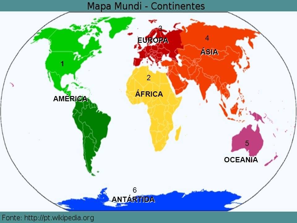 AMÉRICA ÁFRICA EUROPA ÁSIA ANTÁRTIDA OCEANIA 1 2 3 4 5 6