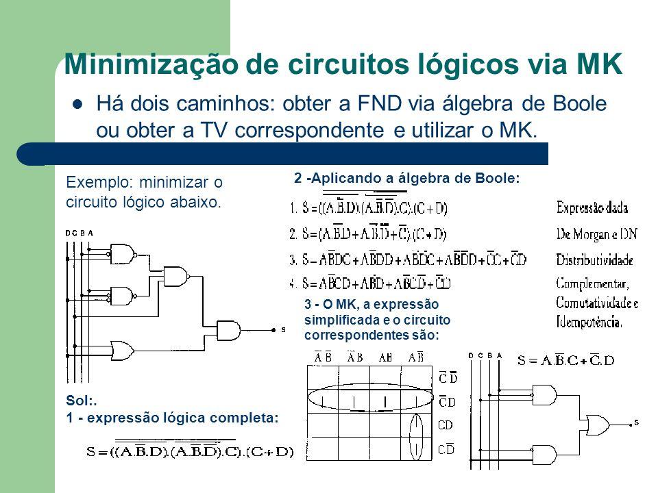 Minimização de circuitos lógicos via MK Há dois caminhos: obter a FND via álgebra de Boole ou obter a TV correspondente e utilizar o MK. Sol:. 1 - exp