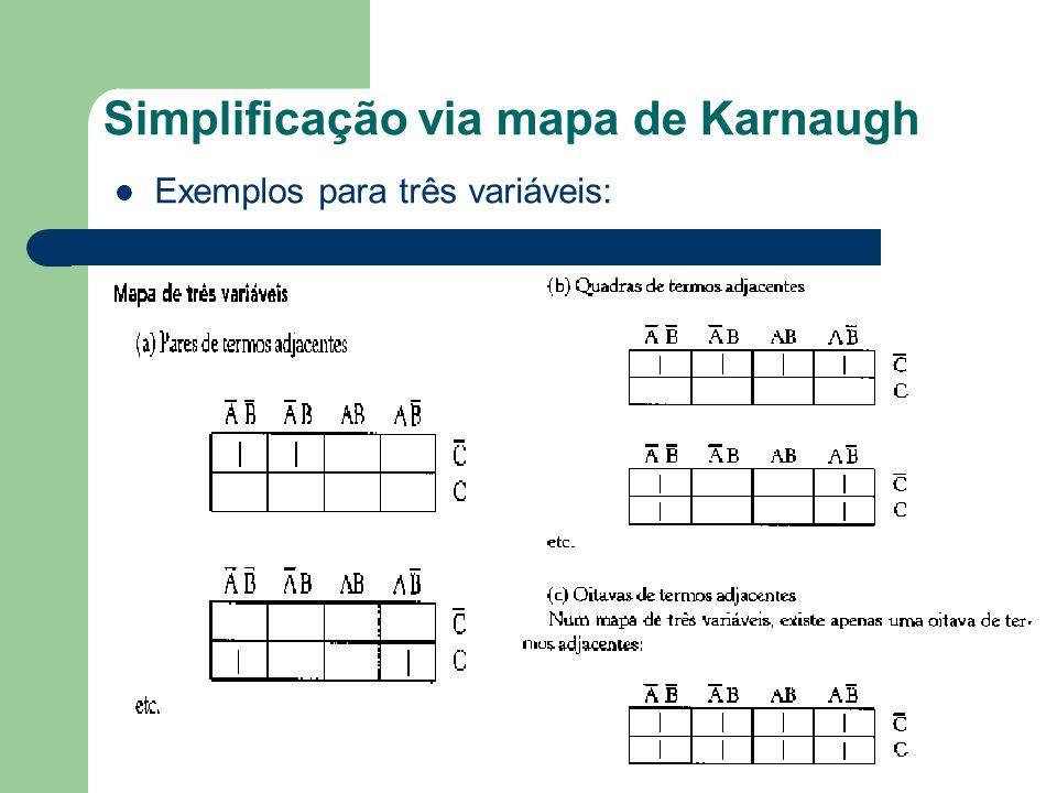 Simplificação via mapa de Karnaugh Exemplos para três variáveis: