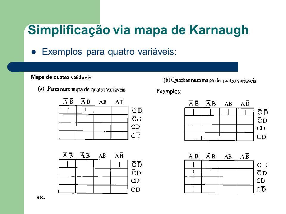 Simplificação via mapa de Karnaugh Exemplos para quatro variáveis: