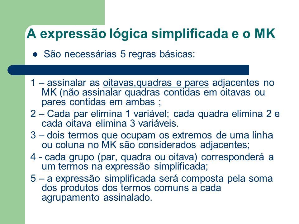 A expressão lógica simplificada e o MK 1 – assinalar as oitavas,quadras e pares adjacentes no MK (não assinalar quadras contidas em oitavas ou pares c