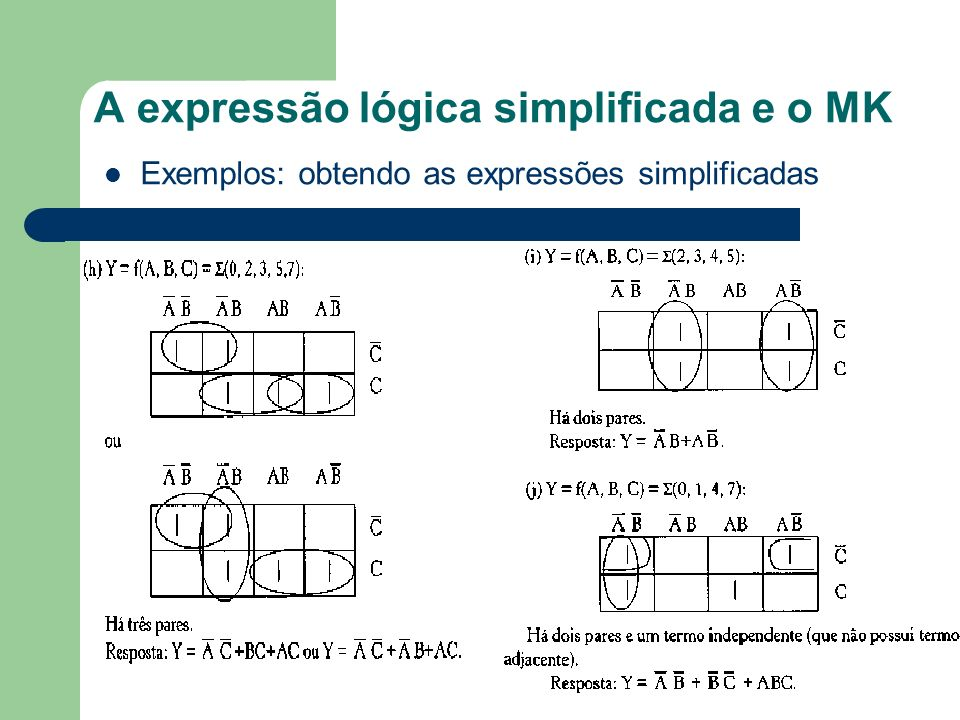 A expressão lógica simplificada e o MK Exemplos: obtendo as expressões simplificadas