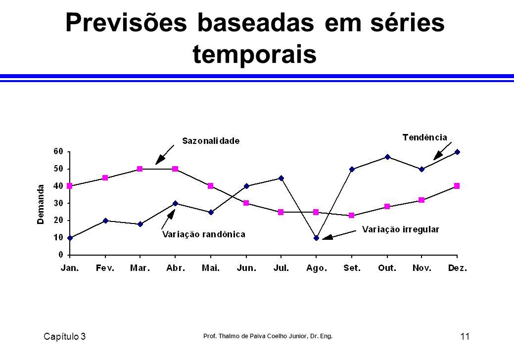Capítulo 3 Prof. Thalmo de Paiva Coelho Junior, Dr. Eng. 11 Previsões baseadas em séries temporais