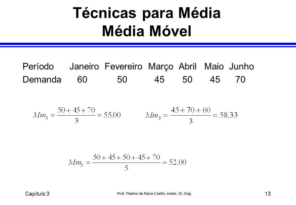 Capítulo 3 Prof. Thalmo de Paiva Coelho Junior, Dr. Eng. 13 Técnicas para Média Média Móvel Período JaneiroFevereiro Março Abril Maio Junho Demanda 60