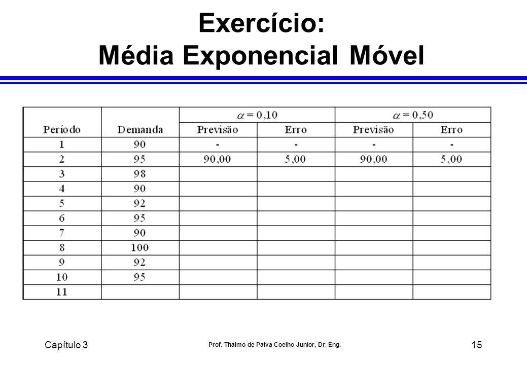 Capítulo 3 Prof. Thalmo de Paiva Coelho Junior, Dr. Eng. 15 Exercício: Média Exponencial Móvel