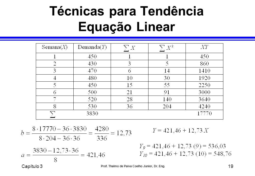 Capítulo 3 Prof. Thalmo de Paiva Coelho Junior, Dr. Eng. 19 Técnicas para Tendência Equação Linear