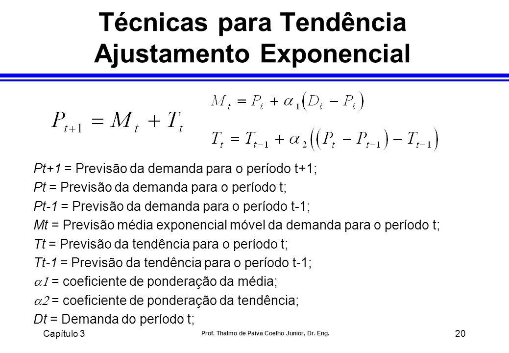 Capítulo 3 Prof. Thalmo de Paiva Coelho Junior, Dr. Eng. 20 Técnicas para Tendência Ajustamento Exponencial Pt+1 = Previsão da demanda para o período