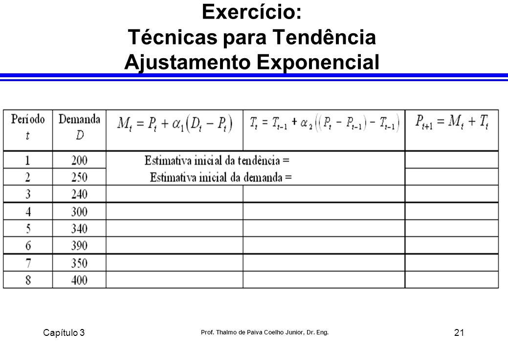 Capítulo 3 Prof. Thalmo de Paiva Coelho Junior, Dr. Eng. 21 Exercício: Técnicas para Tendência Ajustamento Exponencial
