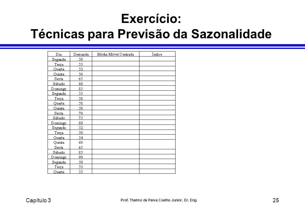 Capítulo 3 Prof. Thalmo de Paiva Coelho Junior, Dr. Eng. 25 Exercício: Técnicas para Previsão da Sazonalidade