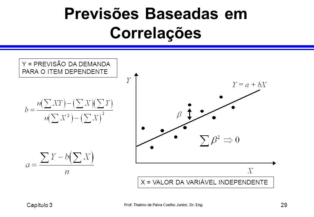 Capítulo 3 Prof. Thalmo de Paiva Coelho Junior, Dr. Eng. 29 Previsões Baseadas em Correlações Y = PREVISÃO DA DEMANDA PARA O ITEM DEPENDENTE X = VALOR