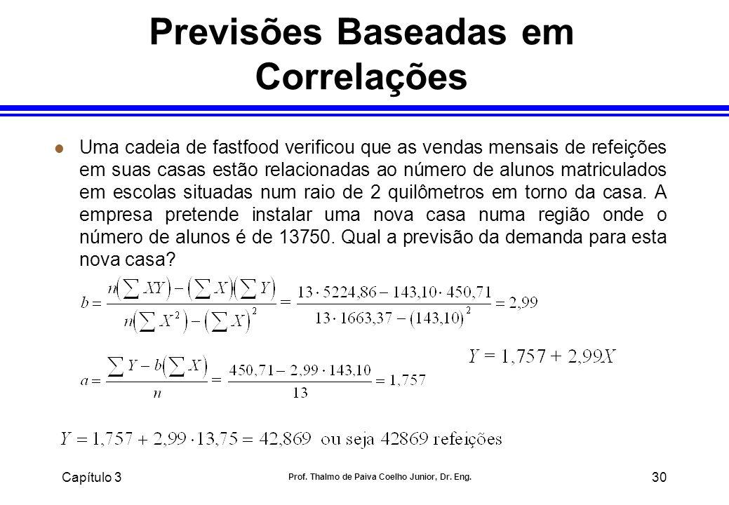 Capítulo 3 Prof. Thalmo de Paiva Coelho Junior, Dr. Eng. 30 Previsões Baseadas em Correlações l Uma cadeia de fastfood verificou que as vendas mensais