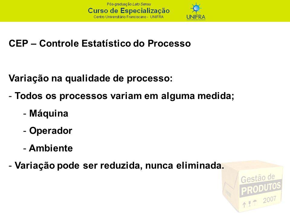 CEP – Controle Estatístico do Processo Variação na qualidade de processo: - Todos os processos variam em alguma medida; - Máquina - Operador - Ambient