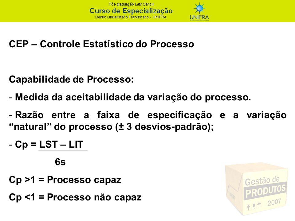 CEP – Controle Estatístico do Processo Capabilidade de Processo: - Medida da aceitabilidade da variação do processo. - Razão entre a faixa de especifi