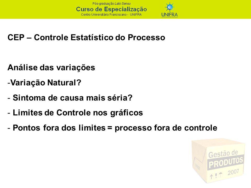CEP – Controle Estatístico do Processo Análise das variações -Variação Natural? - Sintoma de causa mais séria? - Limites de Controle nos gráficos - Po
