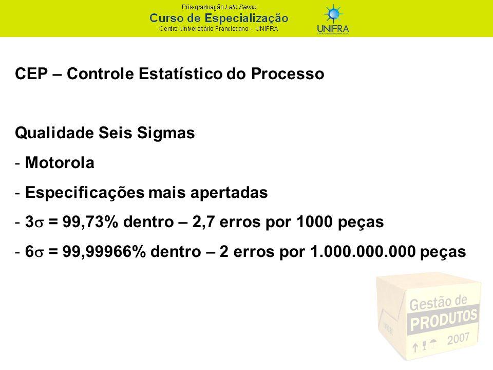CEP – Controle Estatístico do Processo Qualidade Seis Sigmas - Motorola - Especificações mais apertadas - 3 = 99,73% dentro – 2,7 erros por 1000 peças