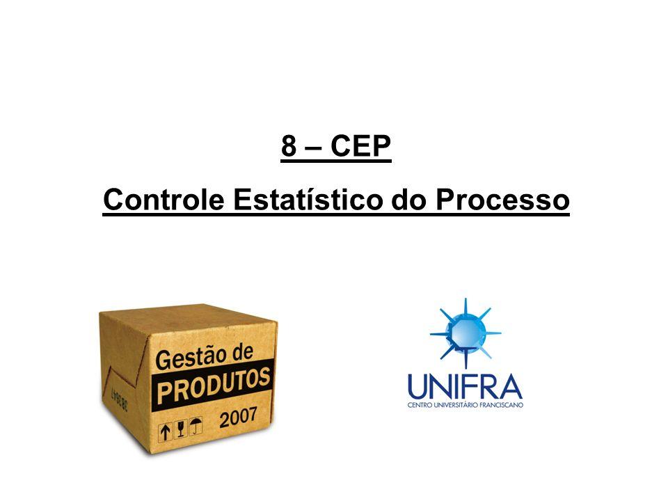 Controle de Qualidade - Estabelecer padrões de qualidade - Checar se produtos e serviços estão conforme o padrão; - Onde checar.