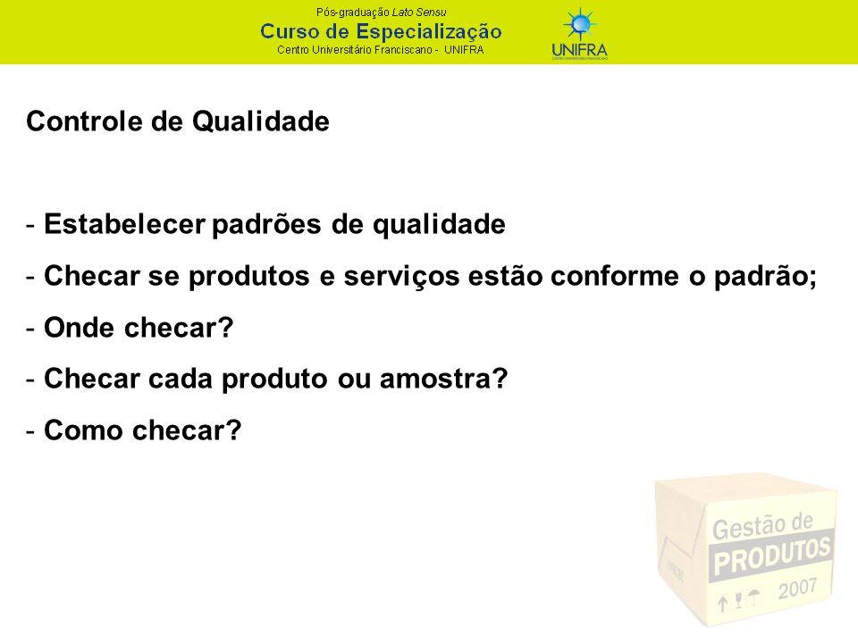 Controle de Qualidade - Estabelecer padrões de qualidade - Checar se produtos e serviços estão conforme o padrão; - Onde checar? - Checar cada produto