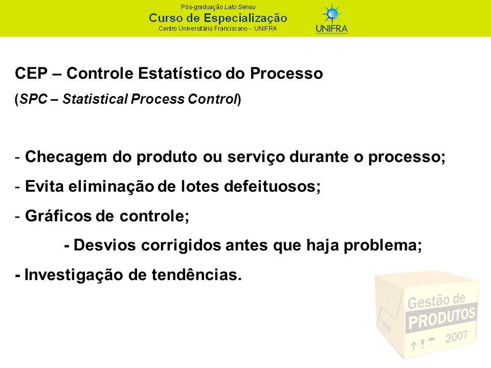 CEP – Controle Estatístico do Processo (SPC – Statistical Process Control) - Checagem do produto ou serviço durante o processo; - Evita eliminação de
