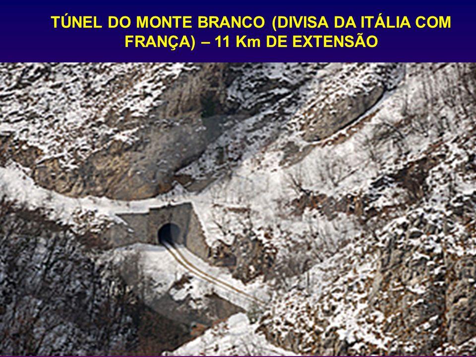 TÚNEL DO MONTE BRANCO (DIVISA DA ITÁLIA COM FRANÇA) – 11 Km DE EXTENSÃO