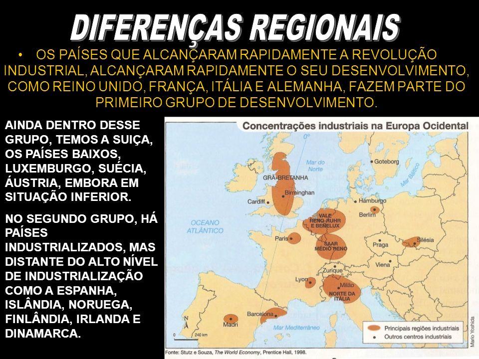 OS PAÍSES QUE ALCANÇARAM RAPIDAMENTE A REVOLUÇÃO INDUSTRIAL, ALCANÇARAM RAPIDAMENTE O SEU DESENVOLVIMENTO, COMO REINO UNIDO, FRANÇA, ITÁLIA E ALEMANHA, FAZEM PARTE DO PRIMEIRO GRUPO DE DESENVOLVIMENTO.